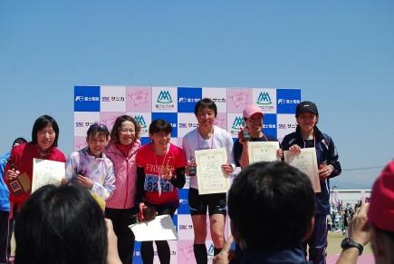 出典:桃源郷マラソンJognote