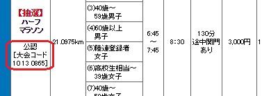 出典:世田谷246ハーフマラソン