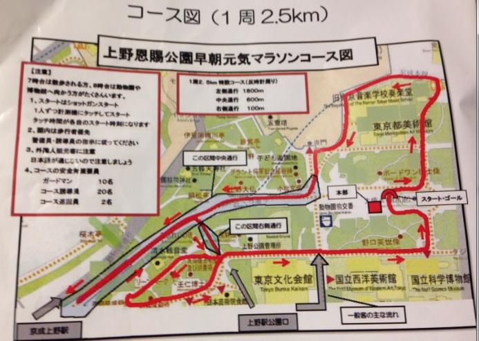 上野恩賜公園マラソンコース
