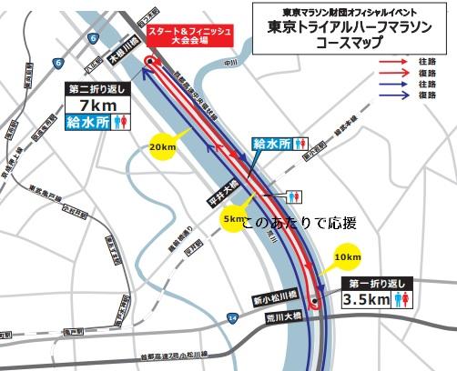 東京トライアルハーフ