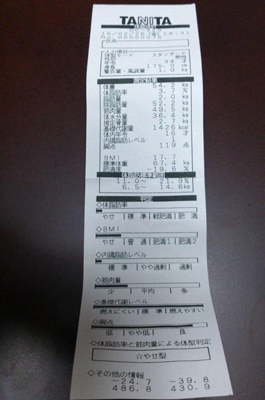 夏目さんのおカラダ詳細